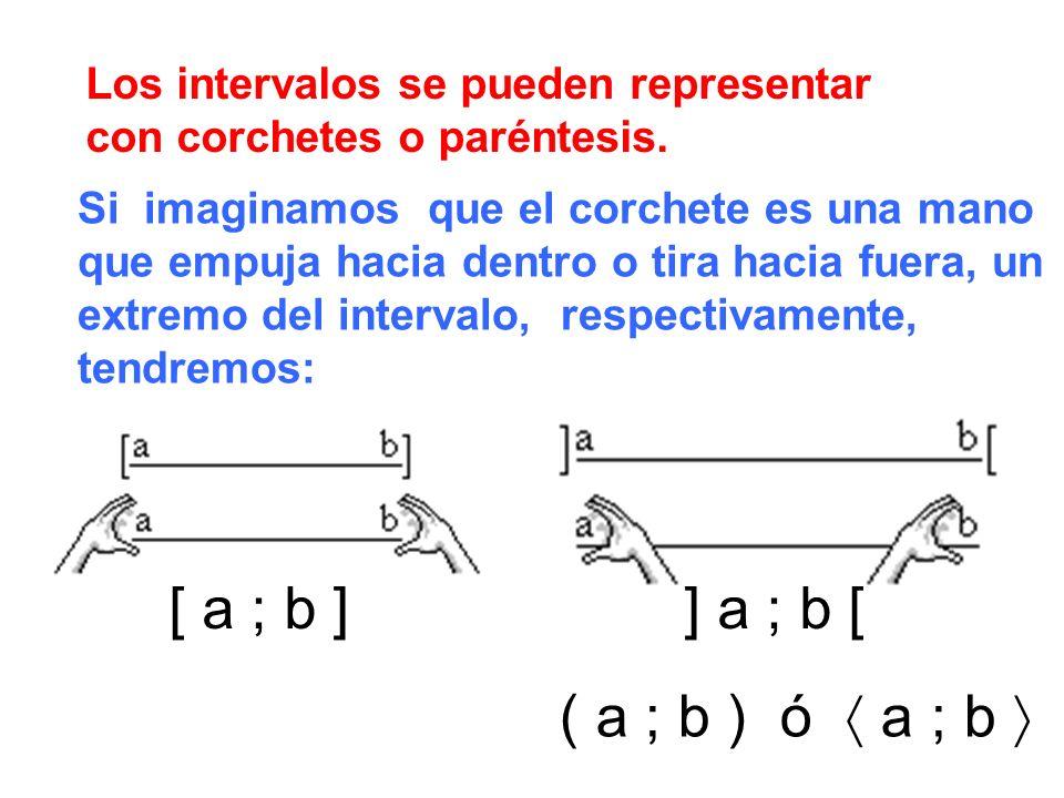 [ a ; b ] ] a ; b [ ( a ; b ) ó  a ; b 